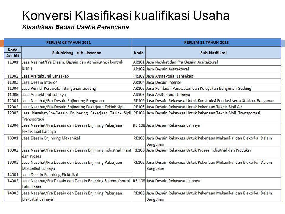 Konversi Klasifikasi kualifikasi Usaha Klasifikasi Badan Usaha Perencana