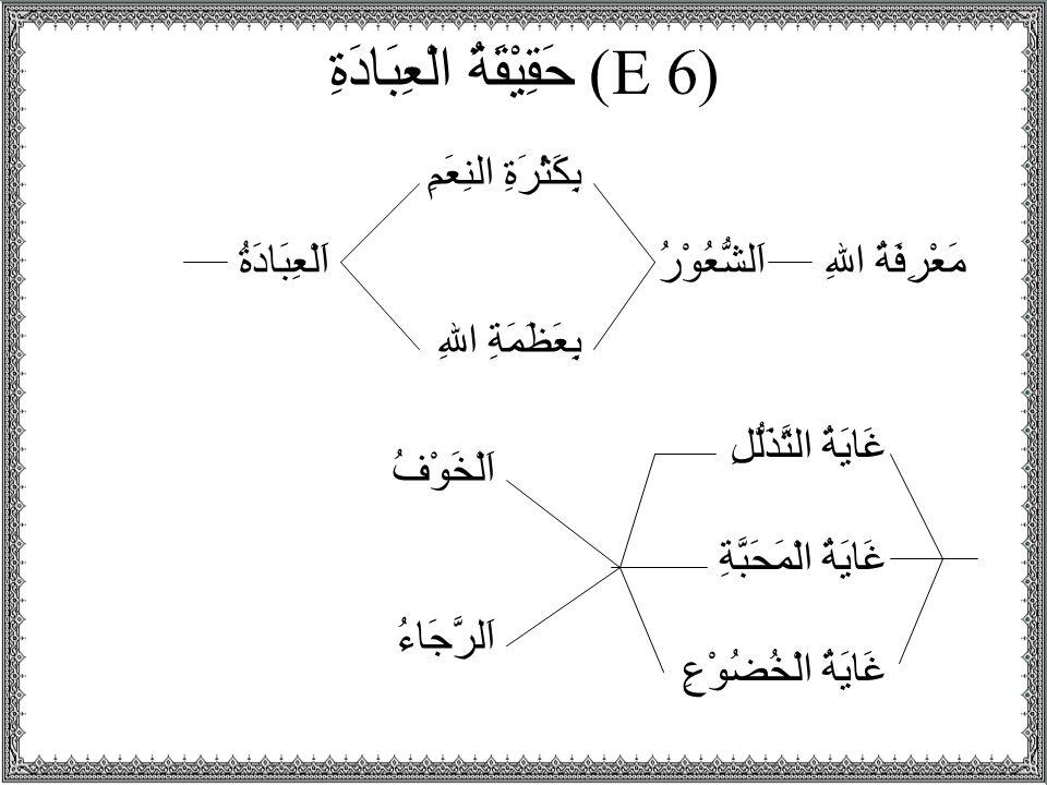 (E 6) حَقِيْقَةُ الْعِبَادَةِ