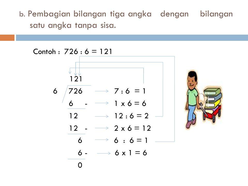 b. Pembagian bilangan tiga angka dengan bilangan satu angka tanpa sisa.