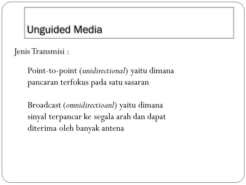 Unguided Media Jenis Transmisi :
