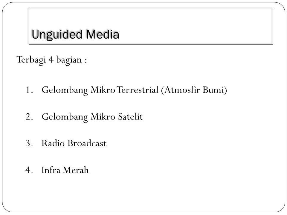 Unguided Media Terbagi 4 bagian :
