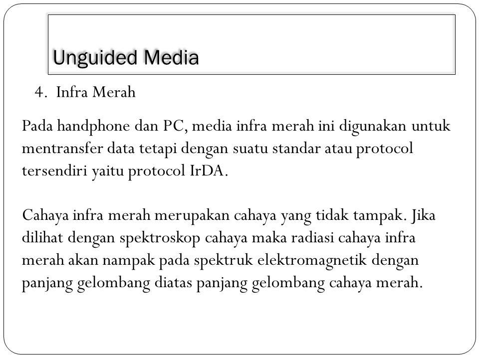 Unguided Media 4. Infra Merah