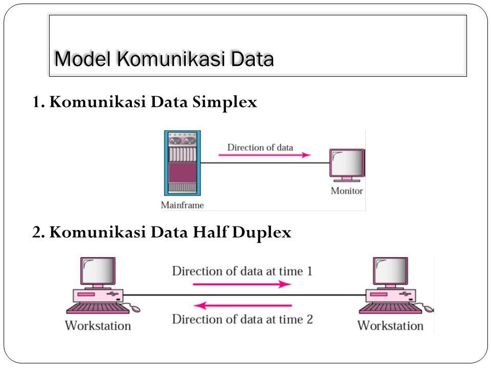 Model Komunikasi Data 1. Komunikasi Data Simplex