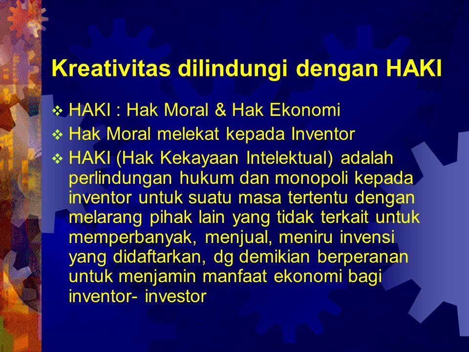 Kreativitas dilindungi dengan HAKI