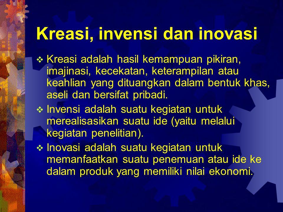 Kreasi, invensi dan inovasi