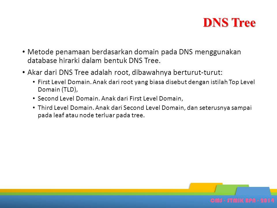 DNS Tree Metode penamaan berdasarkan domain pada DNS menggunakan database hirarki dalam bentuk DNS Tree.