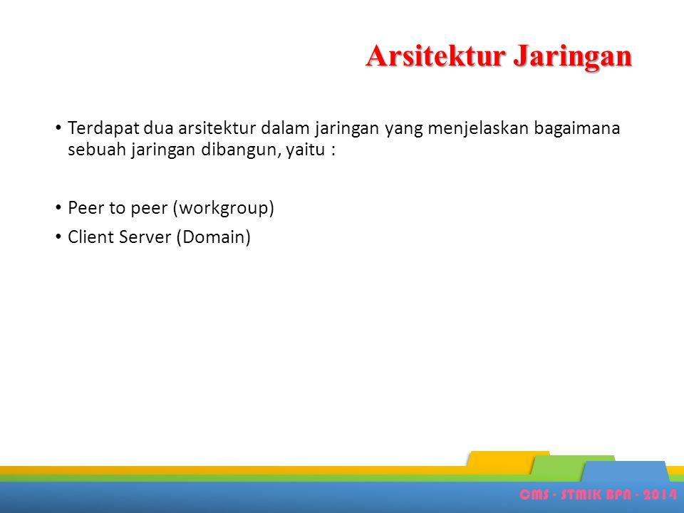 Arsitektur Jaringan Terdapat dua arsitektur dalam jaringan yang menjelaskan bagaimana sebuah jaringan dibangun, yaitu :
