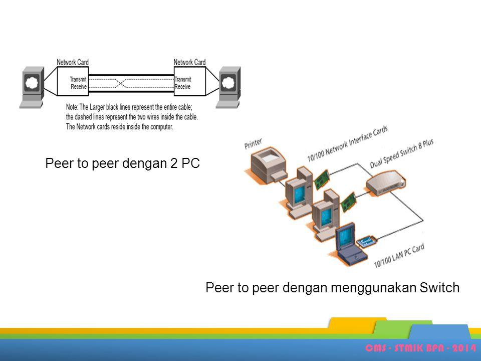 Peer to peer dengan 2 PC Peer to peer dengan menggunakan Switch