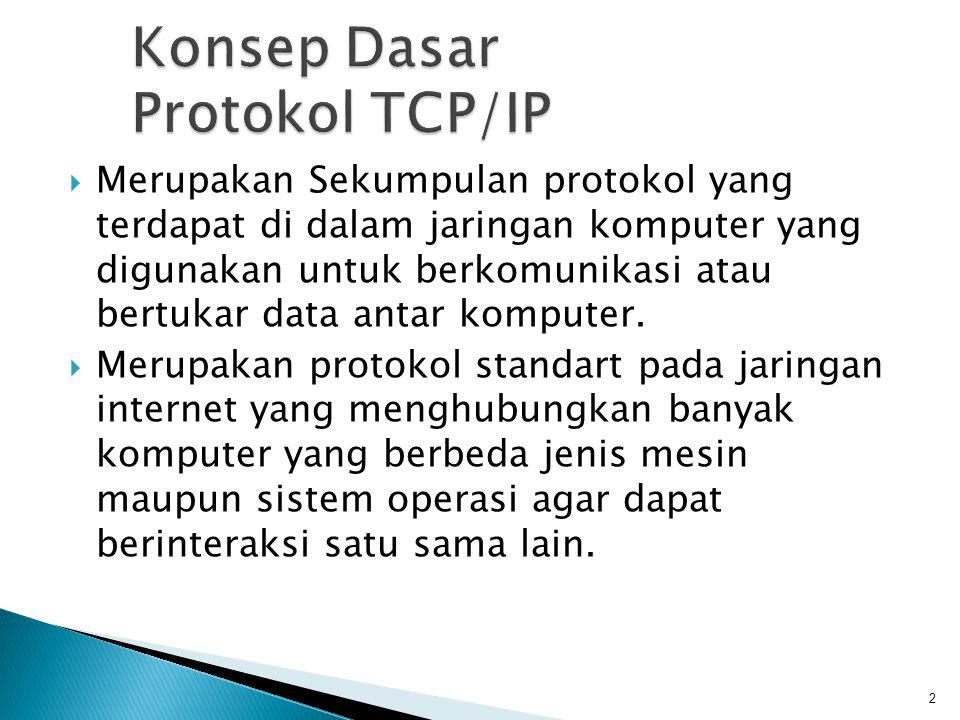 Konsep Dasar Protokol TCP/IP