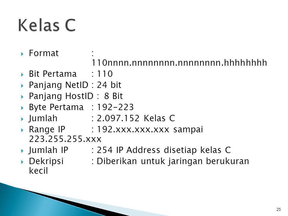 Kelas C Format : 110nnnn.nnnnnnnn.nnnnnnnn.hhhhhhhh Bit Pertama : 110