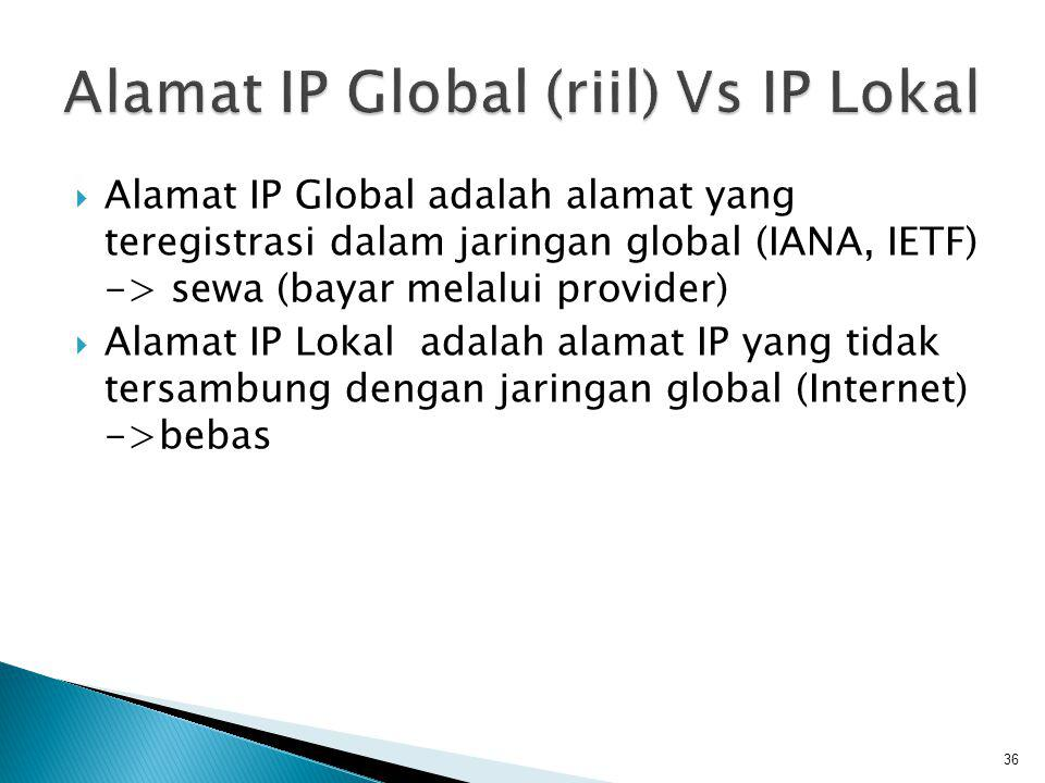 Alamat IP Global (riil) Vs IP Lokal