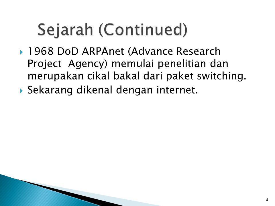 Sejarah (Continued) 1968 DoD ARPAnet (Advance Research Project Agency) memulai penelitian dan merupakan cikal bakal dari paket switching.