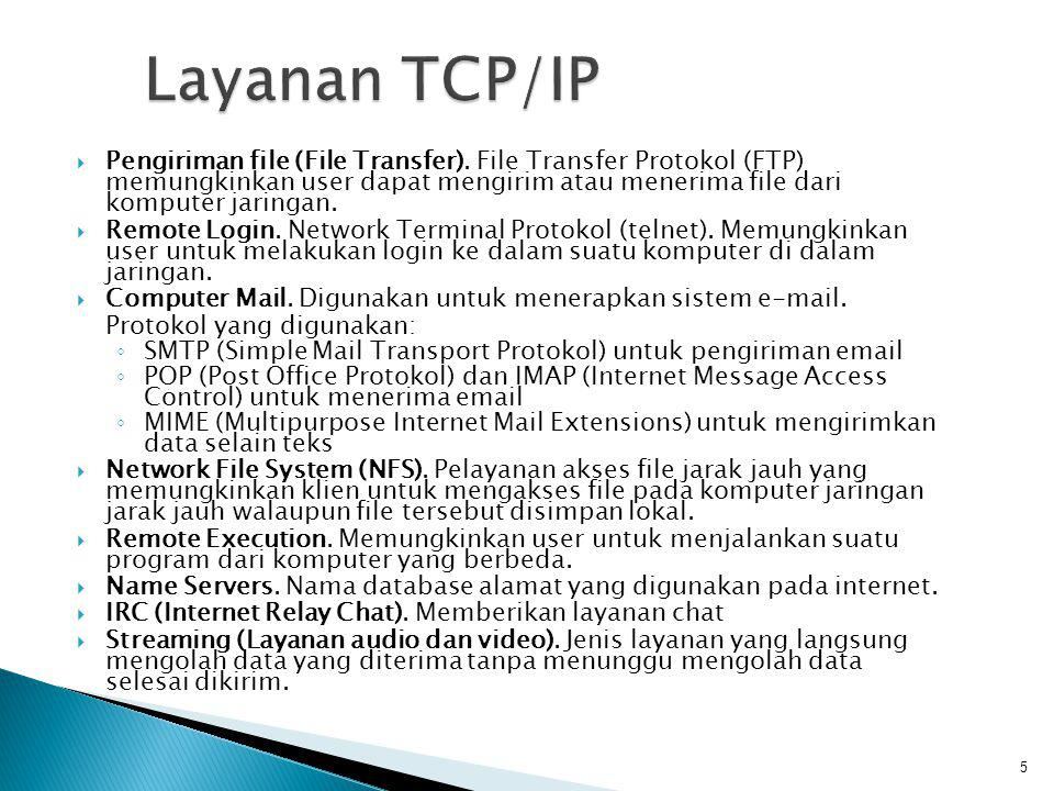 Layanan TCP/IP