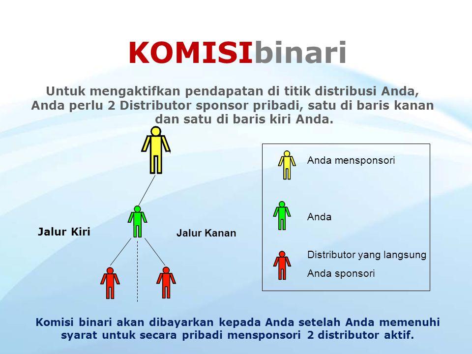KOMISIbinari Untuk mengaktifkan pendapatan di titik distribusi Anda,