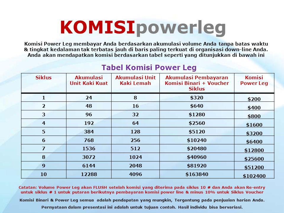 KOMISIpowerleg Tabel Komisi Power Leg