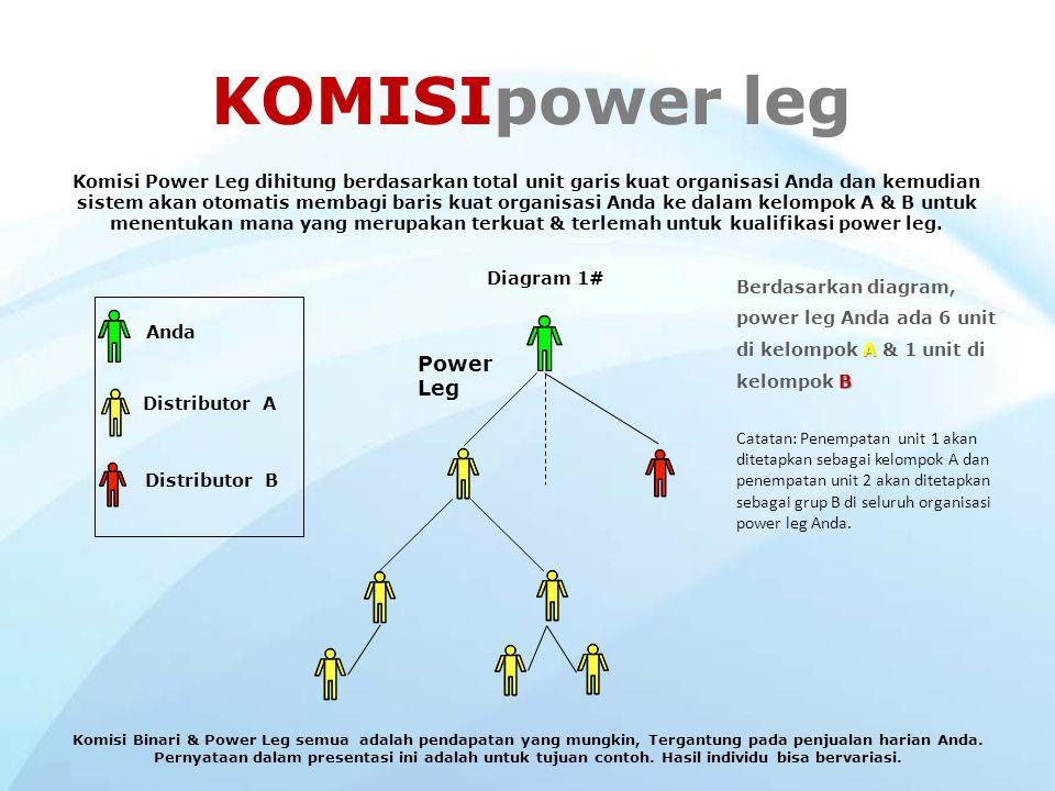 KOMISIpower leg Power Leg