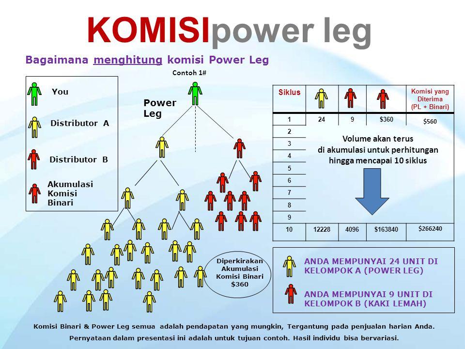 KOMISIpower leg Bagaimana menghitung komisi Power Leg Power Leg