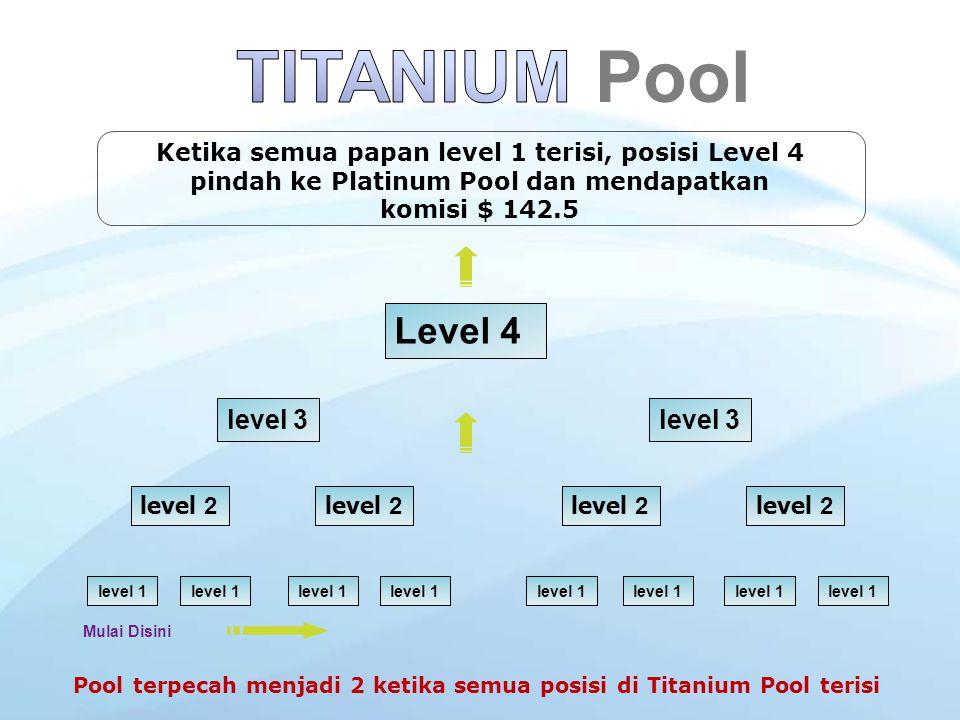 Pool terpecah menjadi 2 ketika semua posisi di Titanium Pool terisi