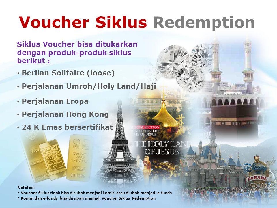 Voucher Siklus Redemption