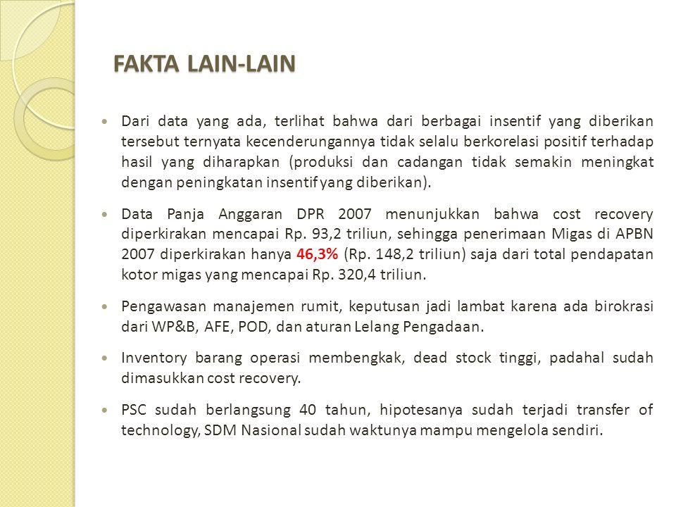FAKTA LAIN-LAIN