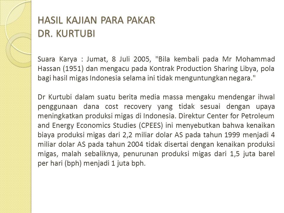 HASIL KAJIAN PARA PAKAR DR. KURTUBI