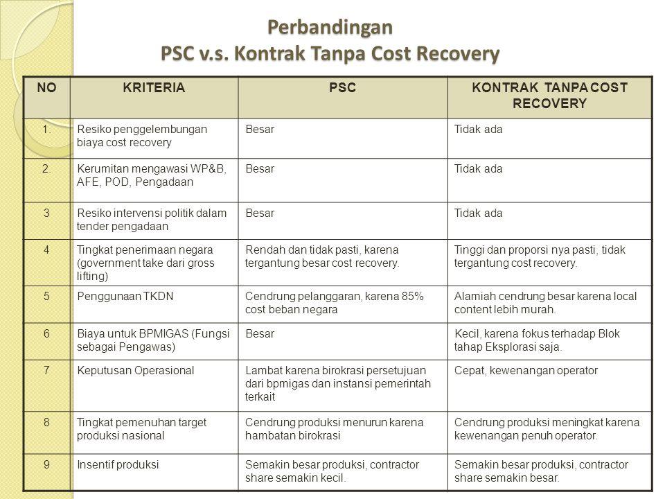 Perbandingan PSC v.s. Kontrak Tanpa Cost Recovery