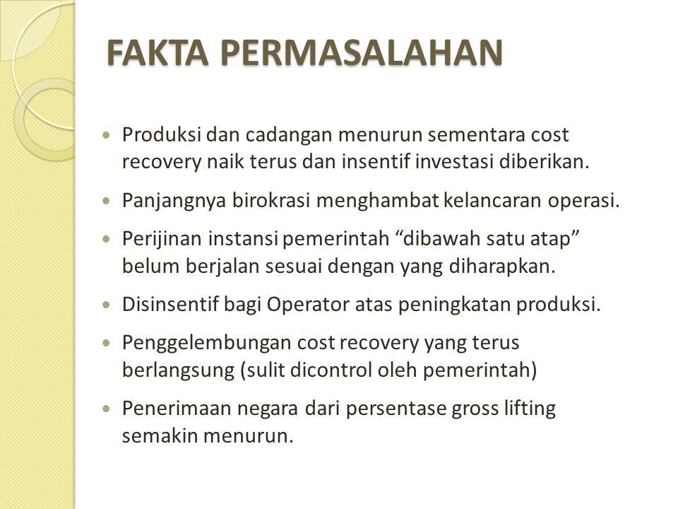 FAKTA PERMASALAHAN Produksi dan cadangan menurun sementara cost recovery naik terus dan insentif investasi diberikan.