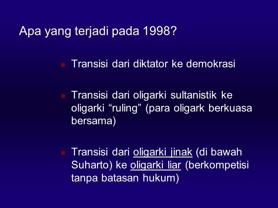 Apa yang terjadi pada 1998 Transisi dari diktator ke demokrasi