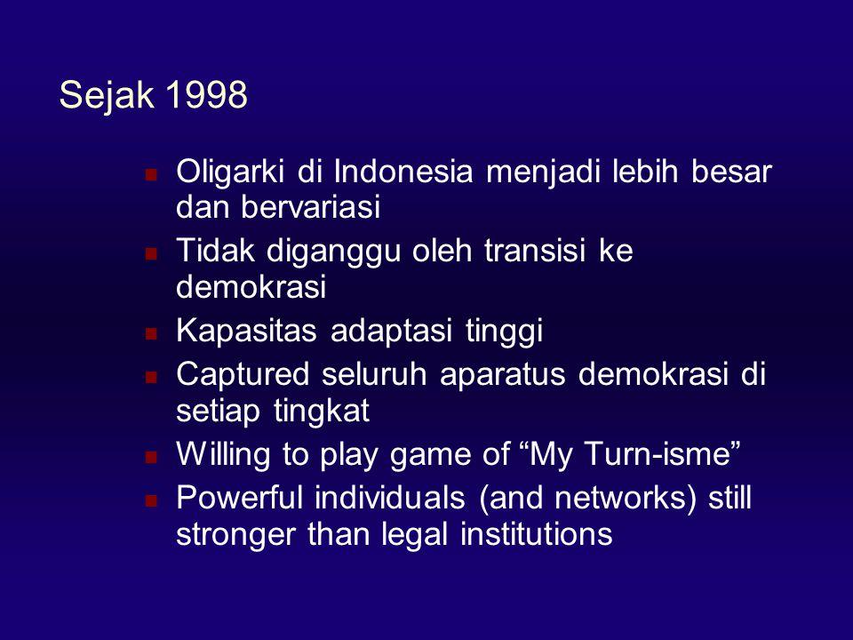 Sejak 1998 Oligarki di Indonesia menjadi lebih besar dan bervariasi