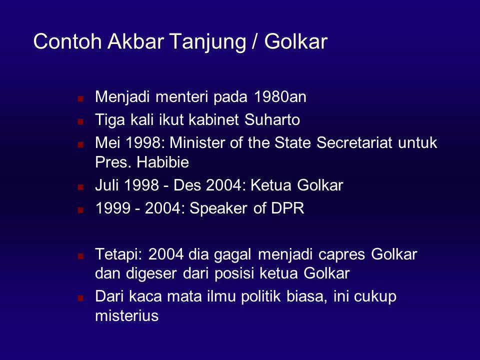 Contoh Akbar Tanjung / Golkar