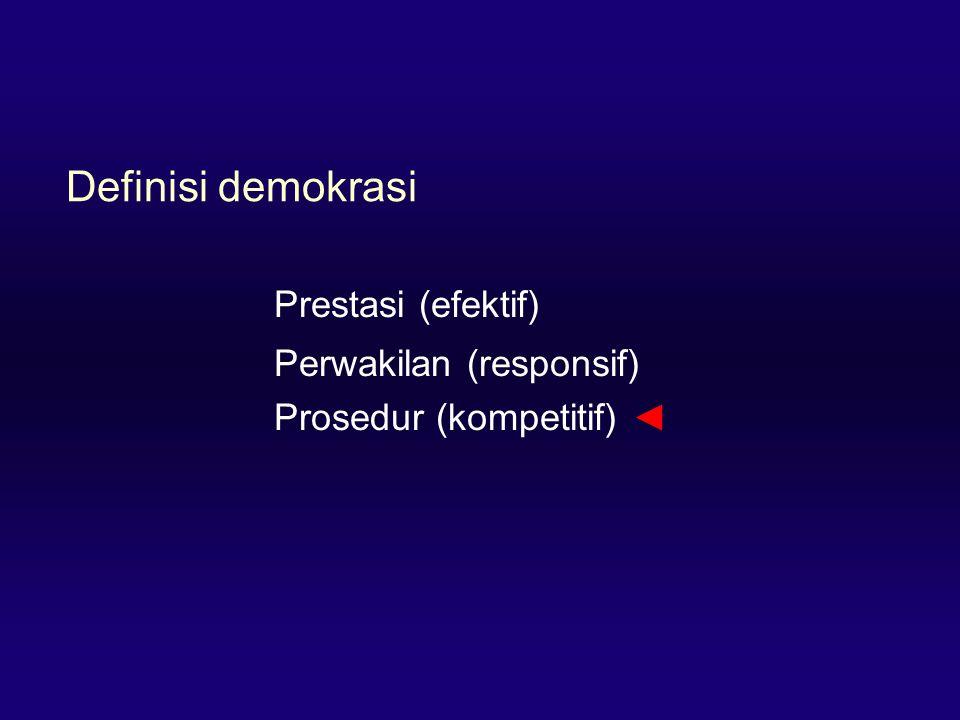 Definisi demokrasi Prestasi (efektif) Perwakilan (responsif)