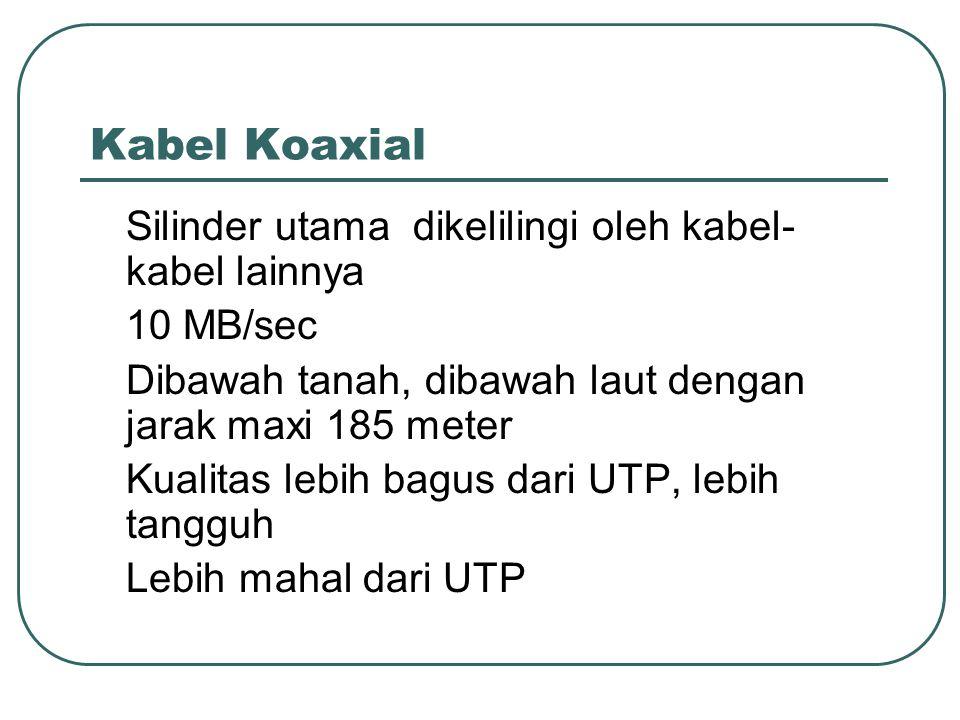 Kabel Koaxial Silinder utama dikelilingi oleh kabel-kabel lainnya