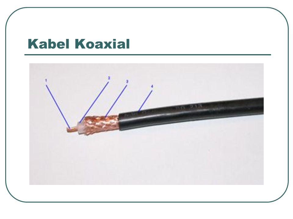 Kabel Koaxial