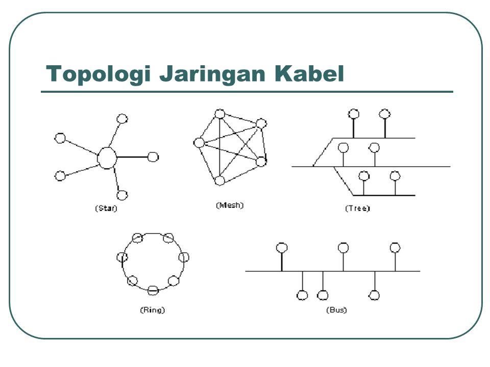 Topologi Jaringan Kabel