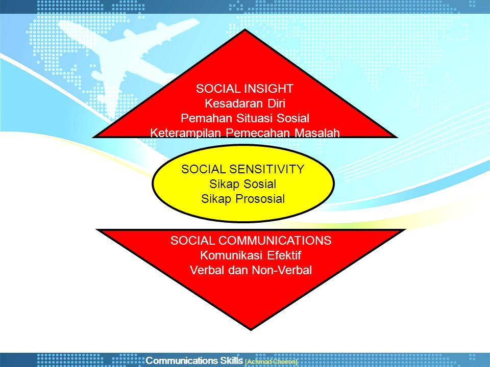 Pemahan Situasi Sosial Keterampilan Pemecahan Masalah