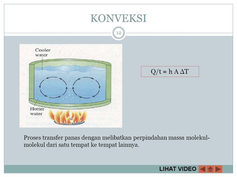 KONVEKSI Q/t = h A ∆T. Proses transfer panas dengan melibatkan perpindahan massa molekul-molekul dari satu tempat ke tempat lainnya.