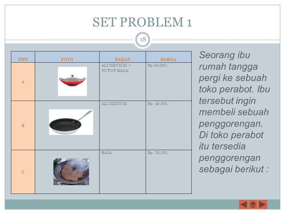 SET PROBLEM 1