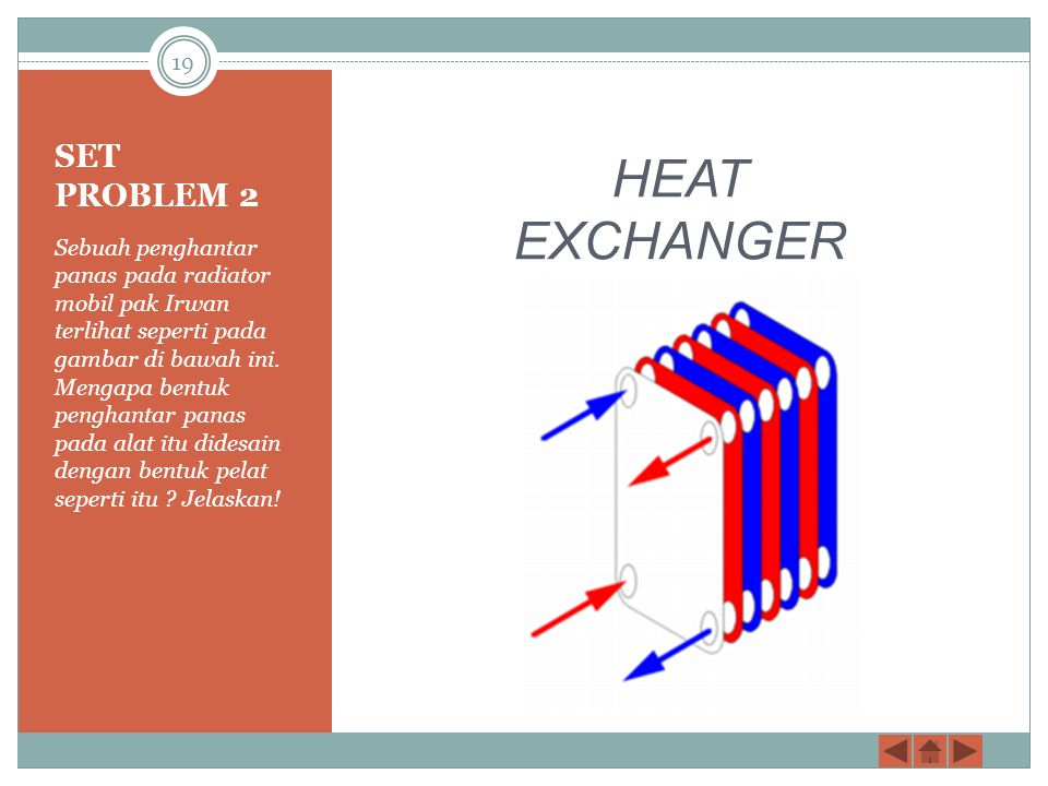 HEAT EXCHANGER SET PROBLEM 2