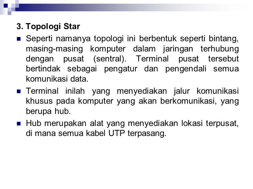 3. Topologi Star