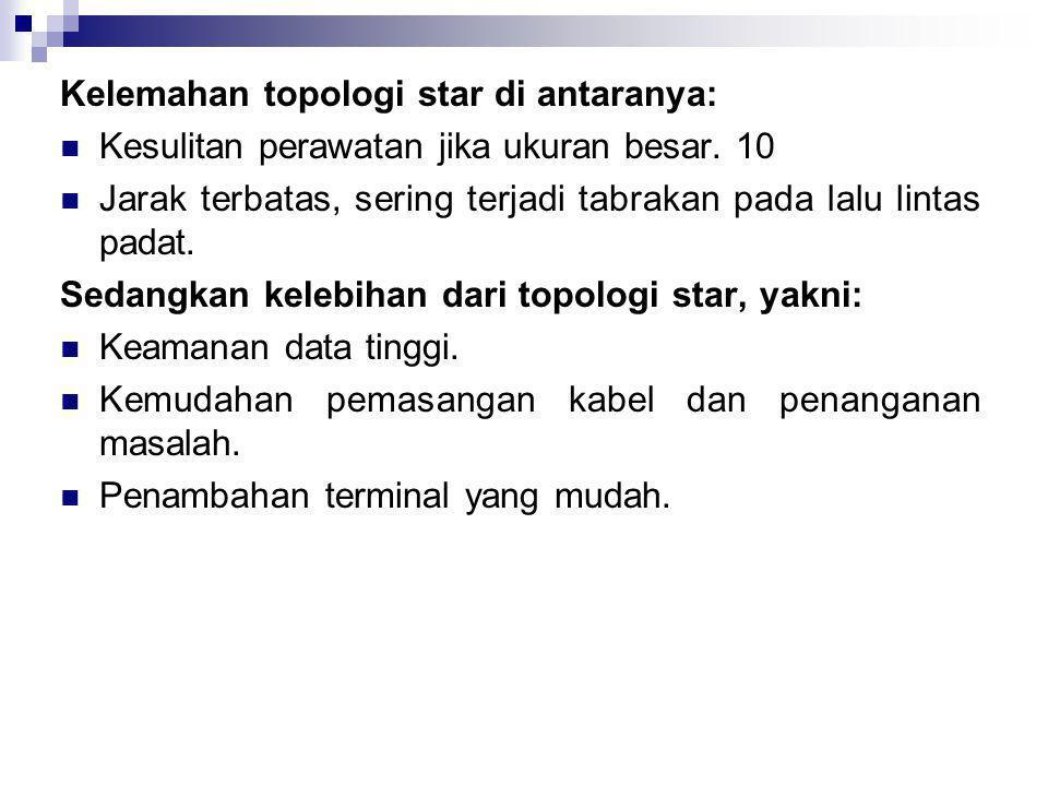 Kelemahan topologi star di antaranya: