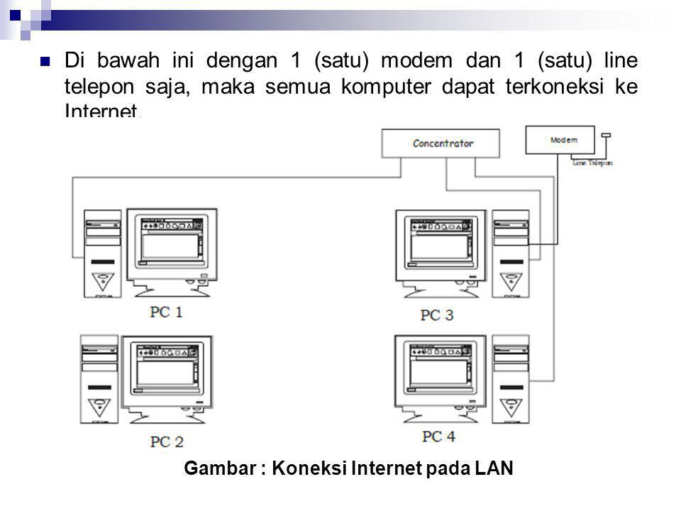 Gambar : Koneksi Internet pada LAN