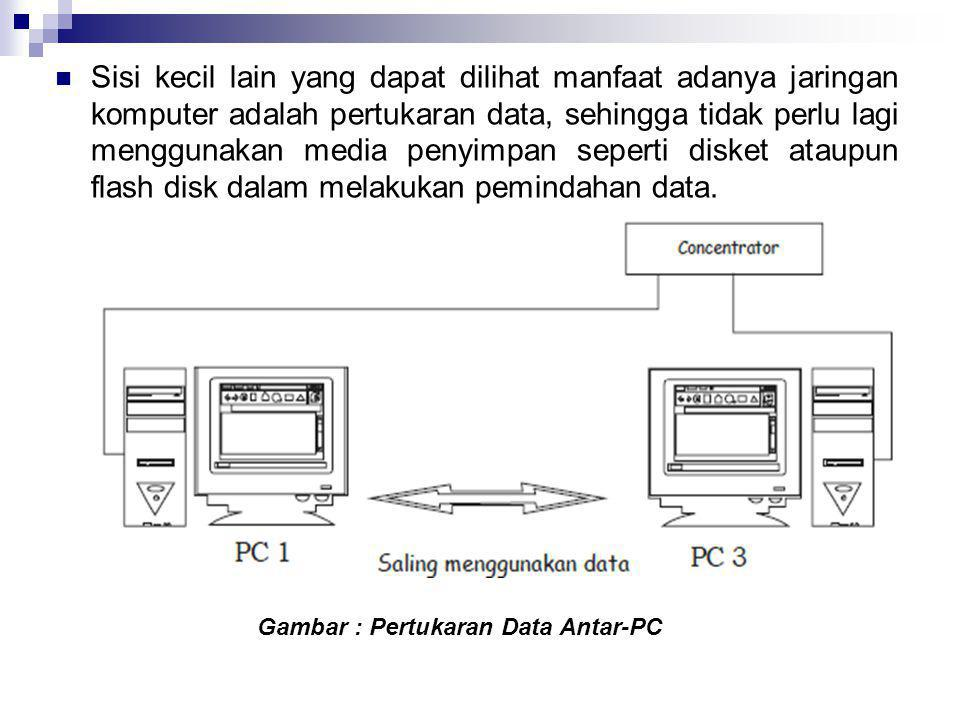 Sisi kecil lain yang dapat dilihat manfaat adanya jaringan komputer adalah pertukaran data, sehingga tidak perlu lagi menggunakan media penyimpan seperti disket ataupun flash disk dalam melakukan pemindahan data.
