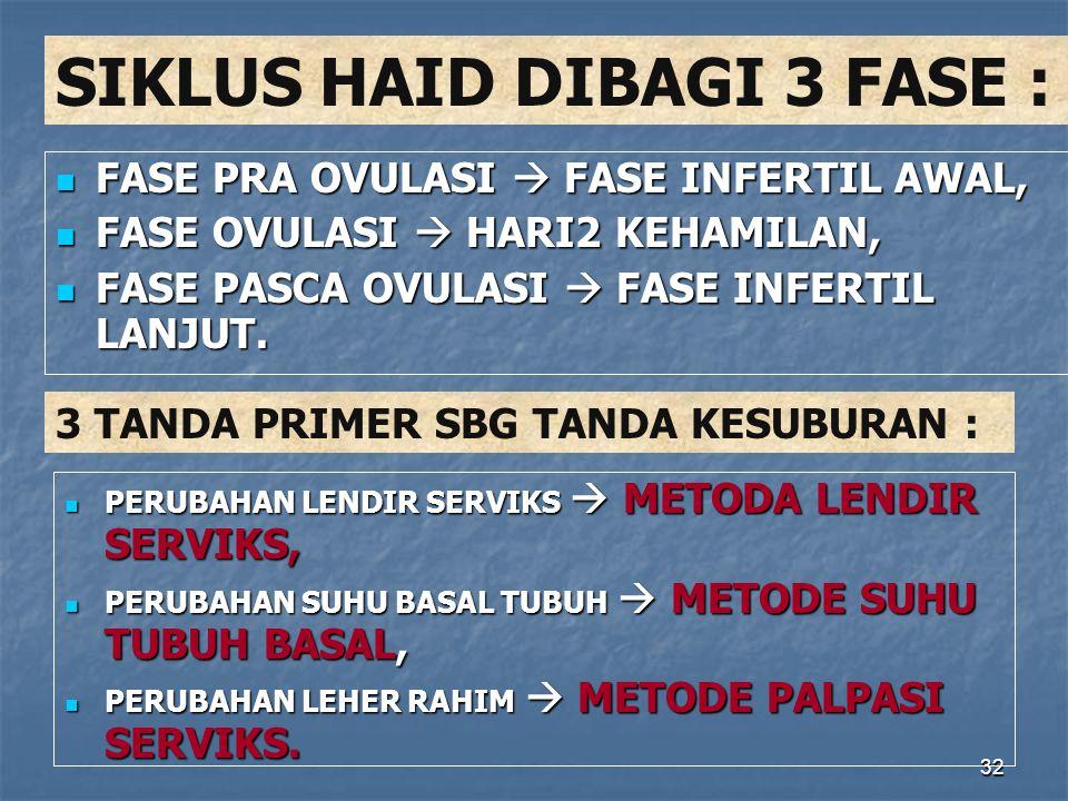 SIKLUS HAID DIBAGI 3 FASE :
