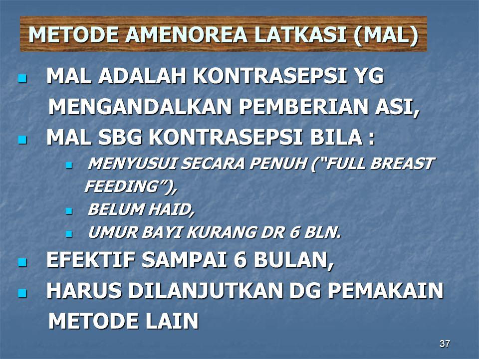 METODE AMENOREA LATKASI (MAL)