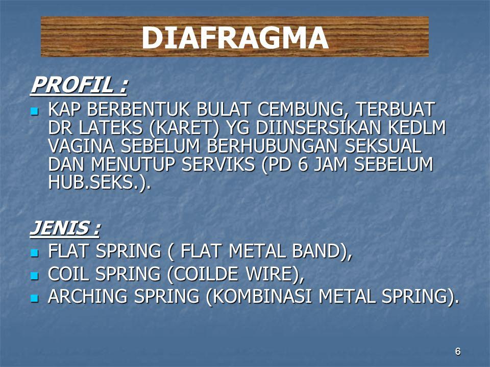 DIAFRAGMA PROFIL :