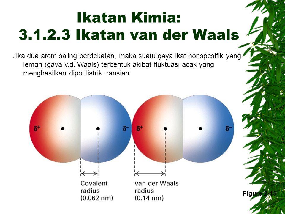 Ikatan Kimia: 3.1.2.3 Ikatan van der Waals