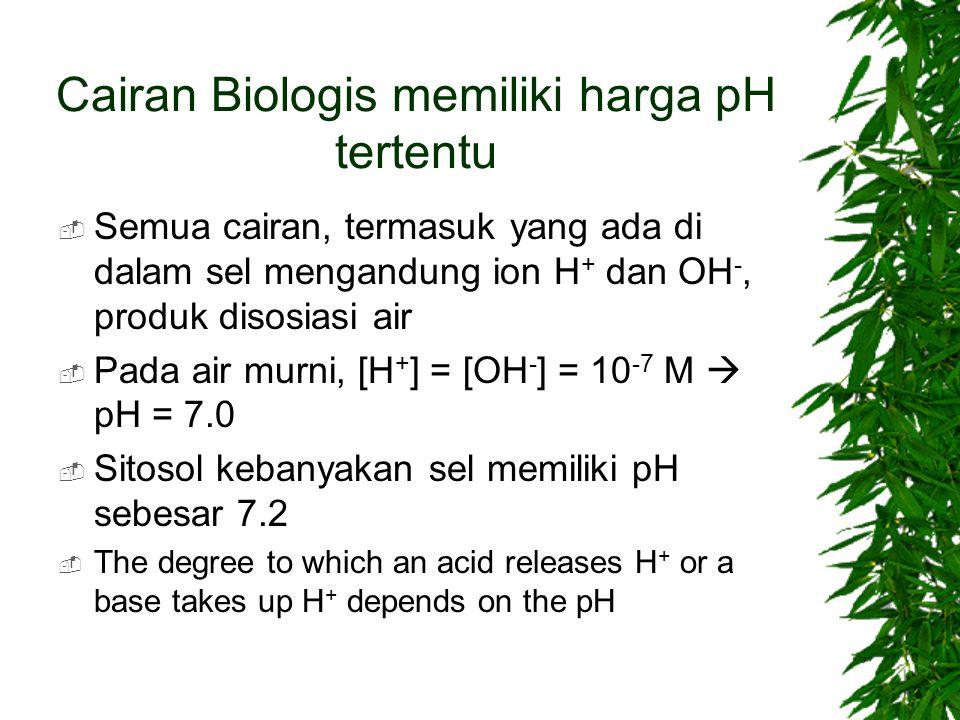 Cairan Biologis memiliki harga pH tertentu