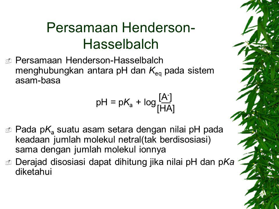 Persamaan Henderson-Hasselbalch