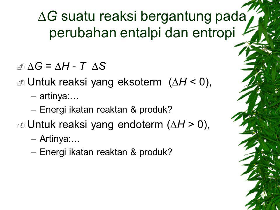G suatu reaksi bergantung pada perubahan entalpi dan entropi