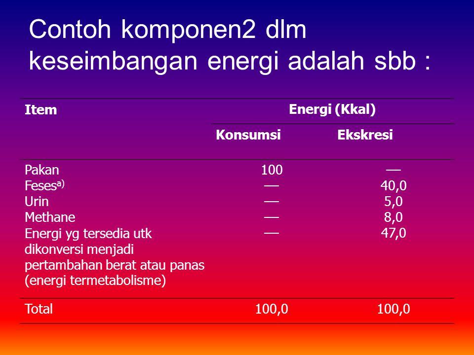 Contoh komponen2 dlm keseimbangan energi adalah sbb :